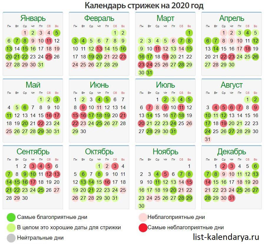 Козерога благоприятные денежных в поступлений октябре2020 для дни